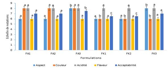 fortune-biomass-feedstock